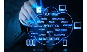 Master Cloud Computing Bundle